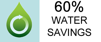 Watersavings